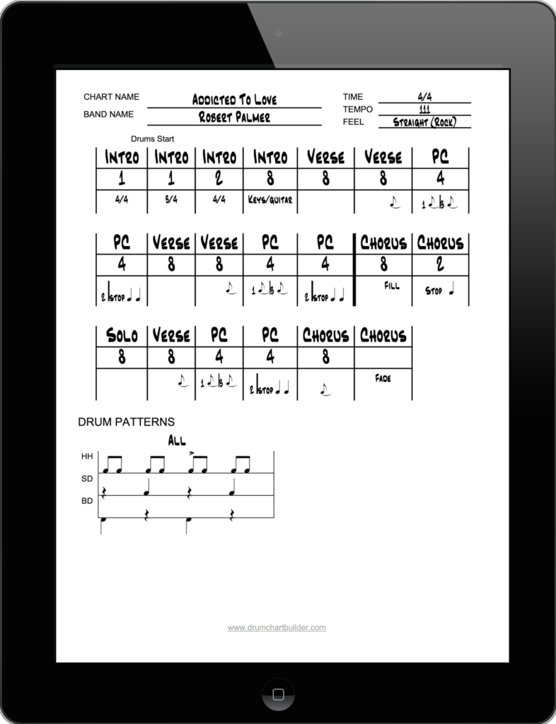 PDF/CD/ PLUS How to the Use the Drum Chart Builder Software Program